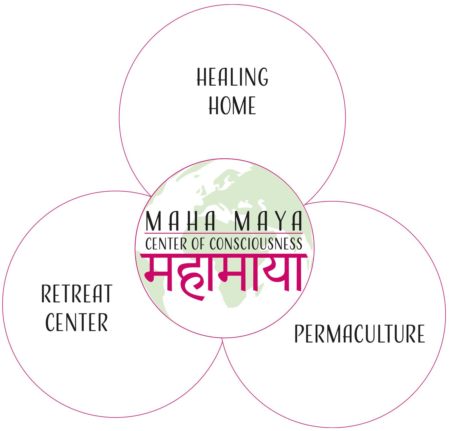 Maha Maya Center - 3 Bereiche
